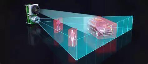 超强干货|史上最全传感器通用性能术语详解