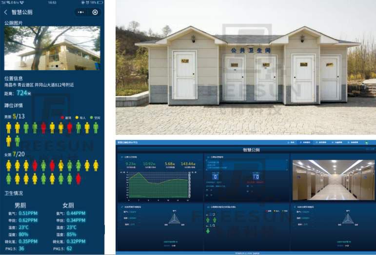 智慧公厕环境监测中氨气硫化氢传感器的应用